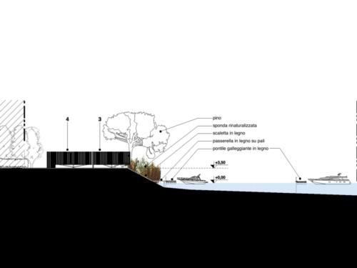 TEMPOL nautica 02